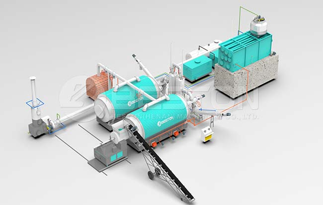 Pyrolysis System with Two Reactors