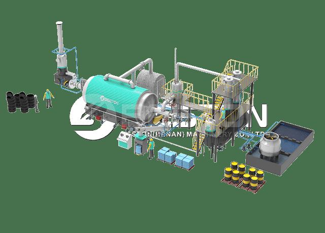 Tire to Oil Plant Design