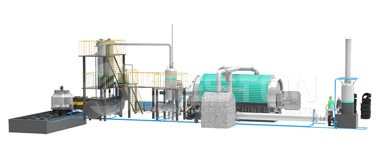 Pyrolysis Oil Plant Design