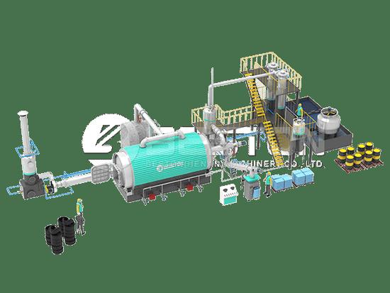 Pyrolysis Plant Design