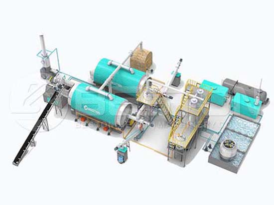 Pyrolysis Plant With Two Reactors